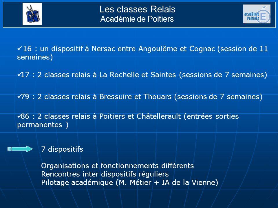 Classe Relais Châtellerault Organisation Equipe de 3 personnes (2,15 postes etp) : Coordonnateur Classe Relais : Damien Combaud (PE 100%), pédagogie, pilotage projet pédagogique, administratif.