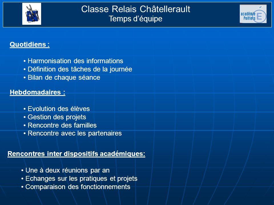 Classe Relais Châtellerault Emploi du temps