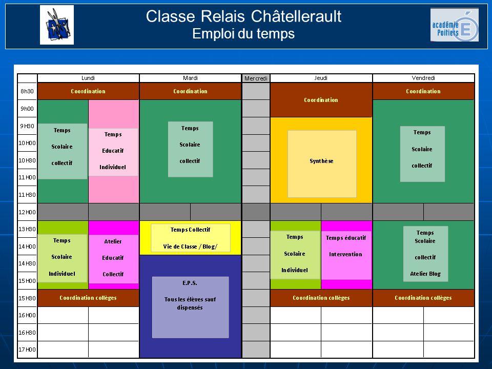 Classe Relais Châtellerault Objectifs et Public Objectifs : Pédagogiques : Remise à niveau scolaire, valorisation des compétences de lélève, aide aux devoirs, mise au point de la méthodologie.
