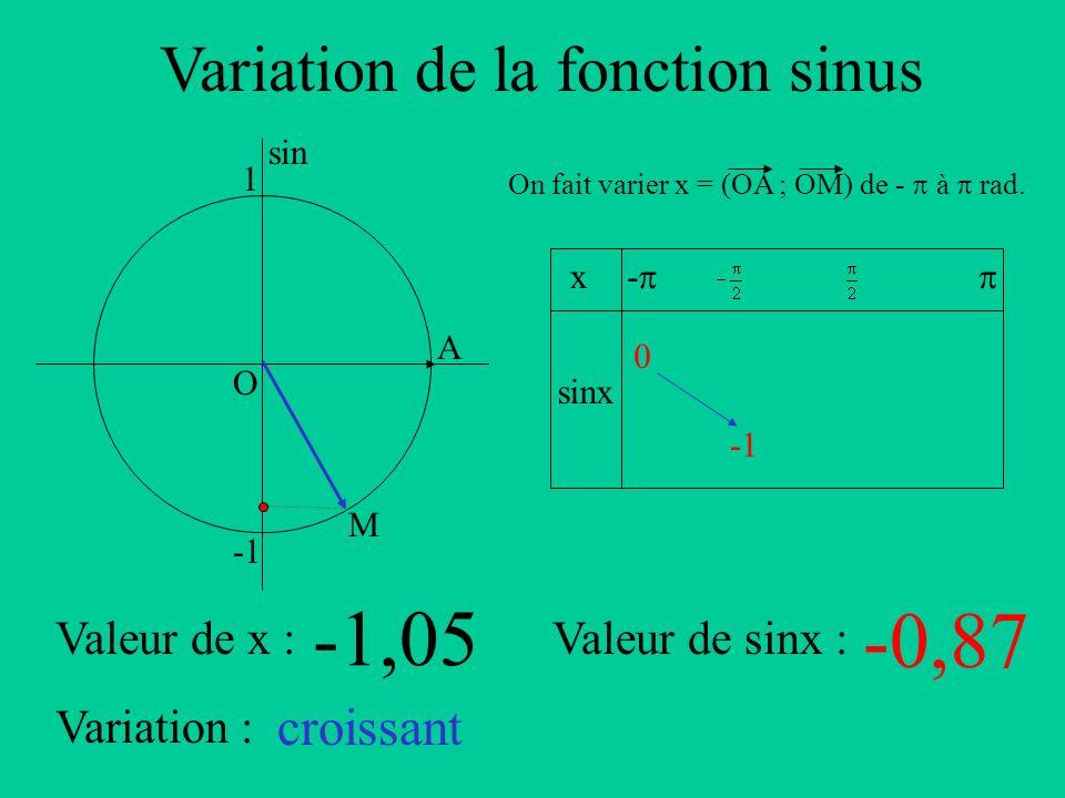 Variation de la fonction sinus A sin O 1 x sinx - On fait varier x = (OA ; OM) de - à rad. Valeur de x :Valeur de sinx : Variation : M -1,05 -0,87 cro