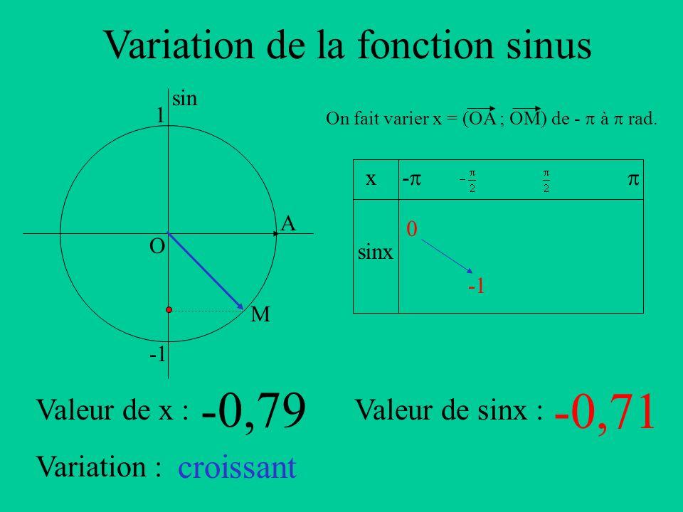 Variation de la fonction sinus A sin O 1 x sinx - On fait varier x = (OA ; OM) de - à rad. Valeur de x :Valeur de sinx : Variation : M -0,79 -0,71 cro