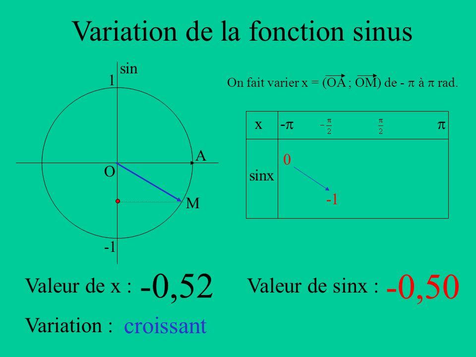 Variation de la fonction sinus A sin O 1 x sinx - On fait varier x = (OA ; OM) de - à rad. Valeur de x :Valeur de sinx : Variation : M -0,52 -0,50 cro