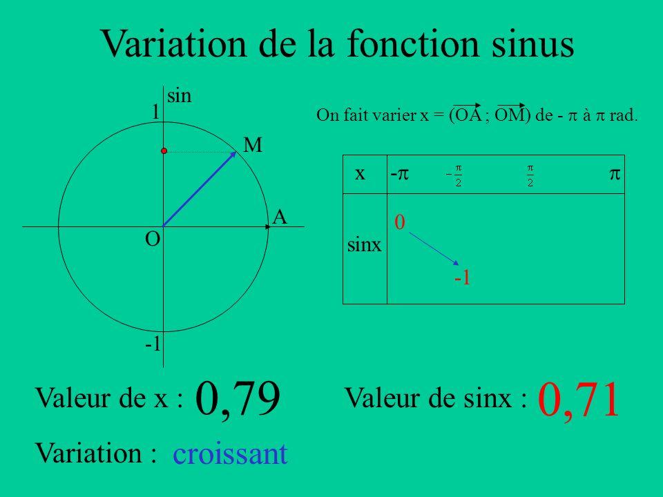 Variation de la fonction sinus A sin O 1 x sinx - On fait varier x = (OA ; OM) de - à rad. Valeur de x :Valeur de sinx : Variation : M 0,79 0,71 crois