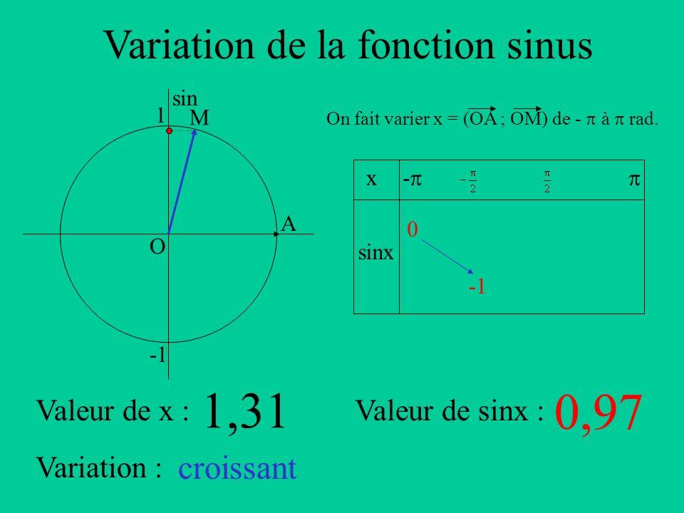 Variation de la fonction sinus A sin O 1 x sinx - On fait varier x = (OA ; OM) de - à rad. Valeur de x :Valeur de sinx : Variation : M 1,31 0,97 crois