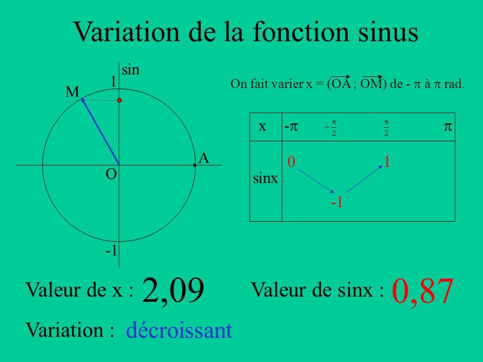 Variation de la fonction sinus A sin O 1 x sinx - On fait varier x = (OA ; OM) de - à rad. Valeur de x :Valeur de sinx : Variation : M 2,09 0,87 décro