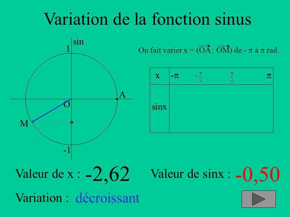 Variation de la fonction sinus A sin O 1 x sinx - On fait varier x = (OA ; OM) de - à rad. Valeur de x :Valeur de sinx : Variation : M -2,62 -0,50 déc