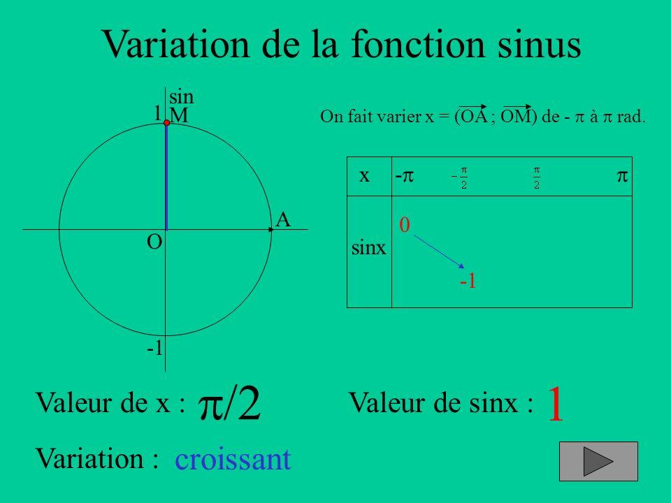 Variation de la fonction sinus A sin O 1 x sinx - On fait varier x = (OA ; OM) de - à rad. Valeur de x :Valeur de sinx : Variation : M /2 1 croissant