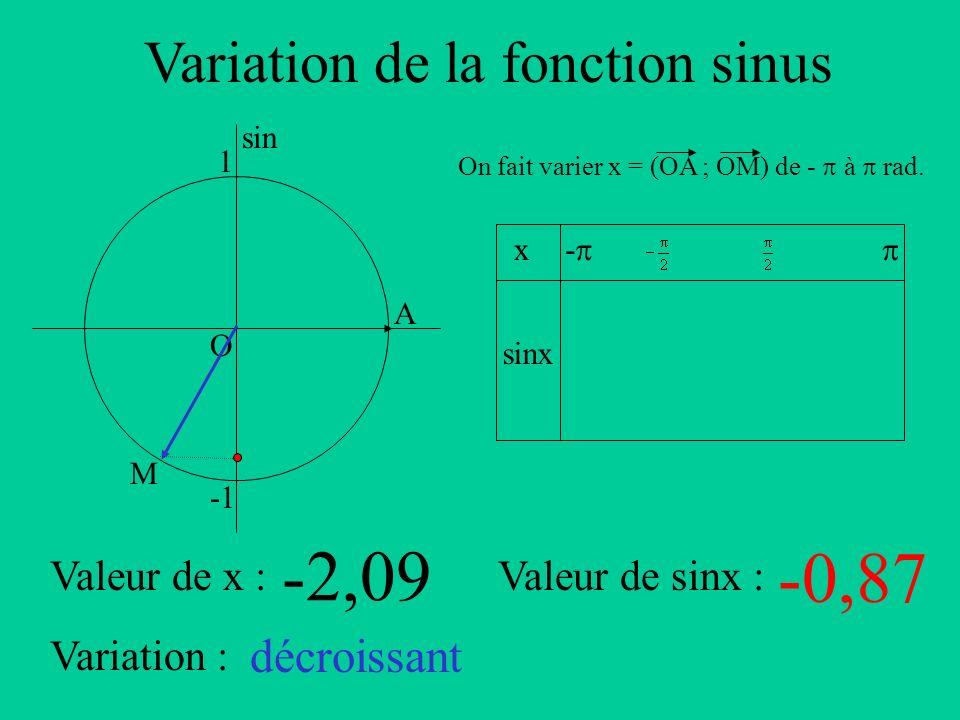 Variation de la fonction sinus A sin O 1 x sinx - On fait varier x = (OA ; OM) de - à rad. Valeur de x :Valeur de sinx : Variation : M -2,09 -0,87 déc