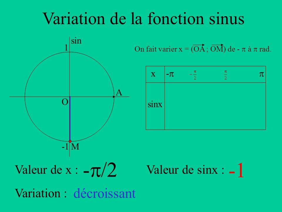 Variation de la fonction sinus A sin O 1 x sinx - On fait varier x = (OA ; OM) de - à rad. Valeur de x :Valeur de sinx : Variation : M - /2 décroissan