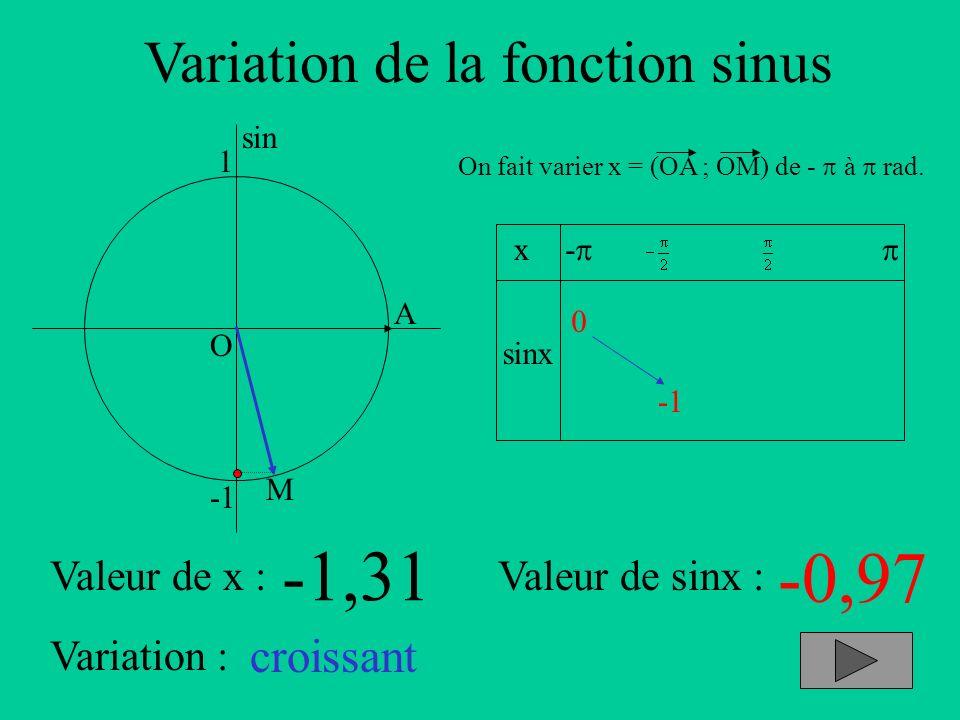 Variation de la fonction sinus A sin O 1 x sinx - On fait varier x = (OA ; OM) de - à rad. Valeur de x :Valeur de sinx : Variation : M -1,31 -0,97 cro