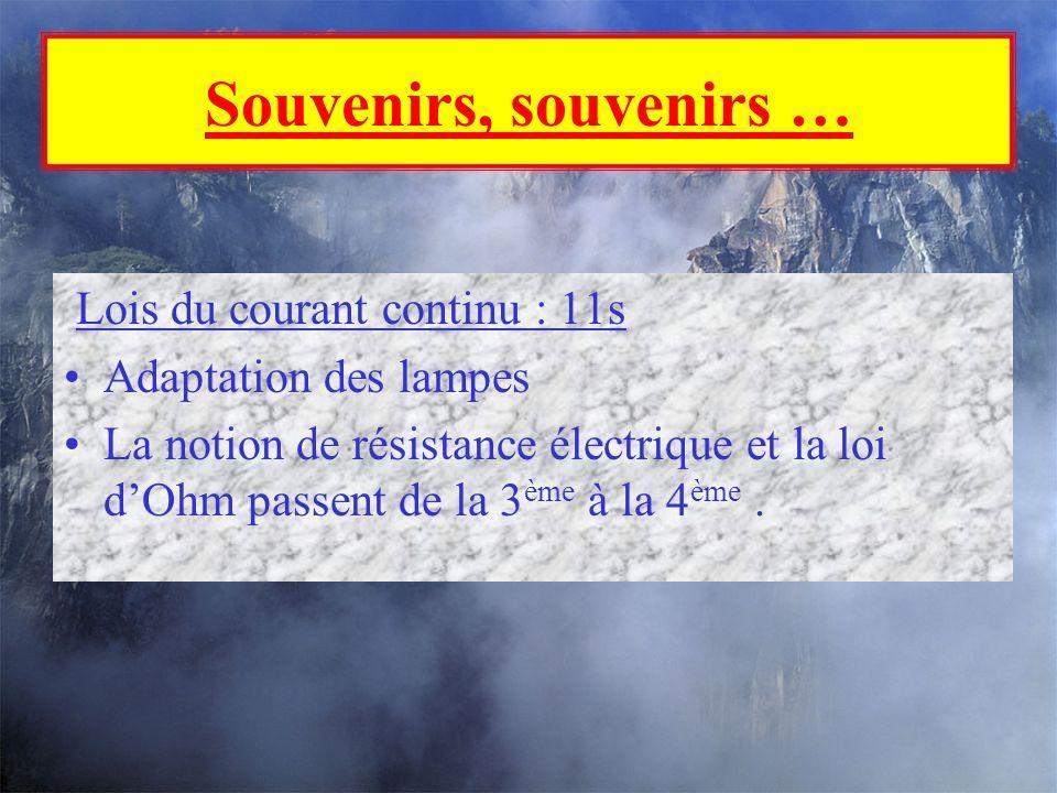 Les nouveautés du programme de 4 ème Souvenirs, souvenirs … Les nouveautés du programme de 4 ème Lumière et image : 9 s (plus dun quart de lannée !) L