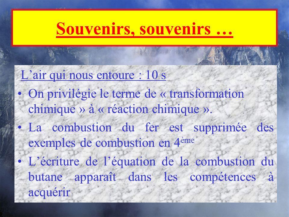 Lois du courant continu : 11s Adaptation des lampes La notion de résistance électrique et la loi dOhm passent de la 3 ème à la 4 ème. Souvenirs, souve