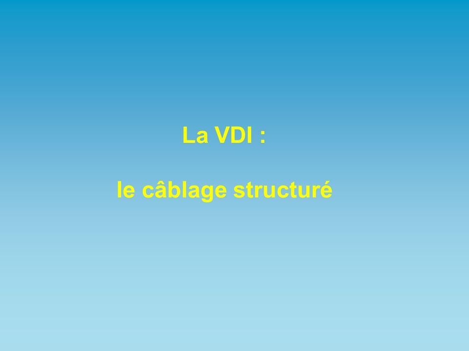 La VDI : le câblage structuré
