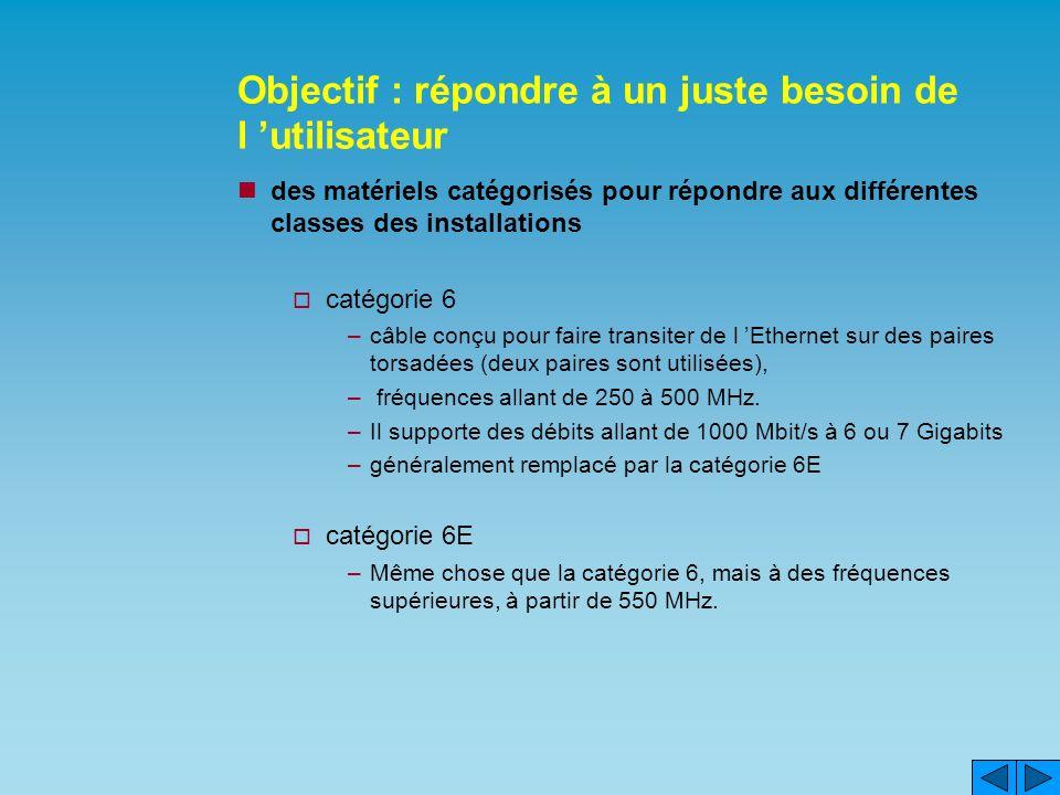 Objectif : répondre à un juste besoin de l utilisateur des matériels catégorisés pour répondre aux différentes classes des installations catégorie 6 –