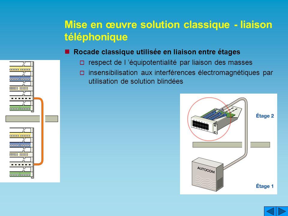 Mise en œuvre solution classique - liaison téléphonique Rocade classique utilisée en liaison entre étages respect de l équipotentialité par liaison des masses insensibilisation aux interférences électromagnétiques par utilisation de solution blindées
