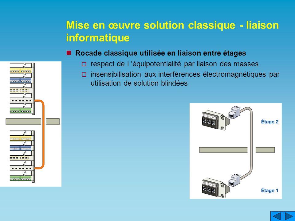 Mise en œuvre solution classique - liaison informatique Rocade classique utilisée en liaison entre étages respect de l équipotentialité par liaison des masses insensibilisation aux interférences électromagnétiques par utilisation de solution blindées