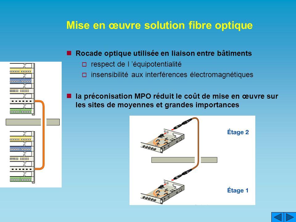 Mise en œuvre solution fibre optique Rocade optique utilisée en liaison entre bâtiments respect de l équipotentialité insensibilité aux interférences électromagnétiques la préconisation MPO réduit le coût de mise en œuvre sur les sites de moyennes et grandes importances