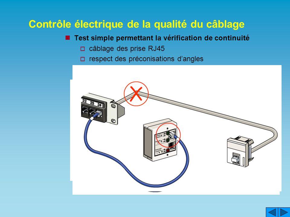 Contrôle électrique de la qualité du câblage Test simple permettant la vérification de continuité câblage des prise RJ45 respect des préconisations dangles