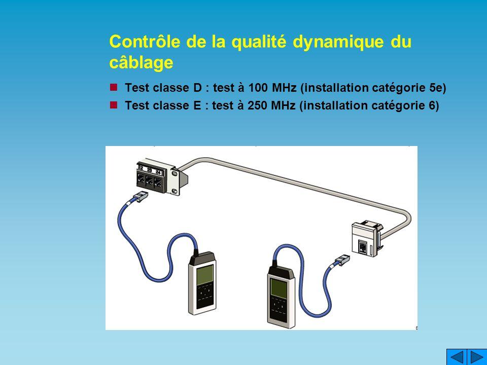 Contrôle de la qualité dynamique du câblage Test classe D : test à 100 MHz (installation catégorie 5e) Test classe E : test à 250 MHz (installation ca