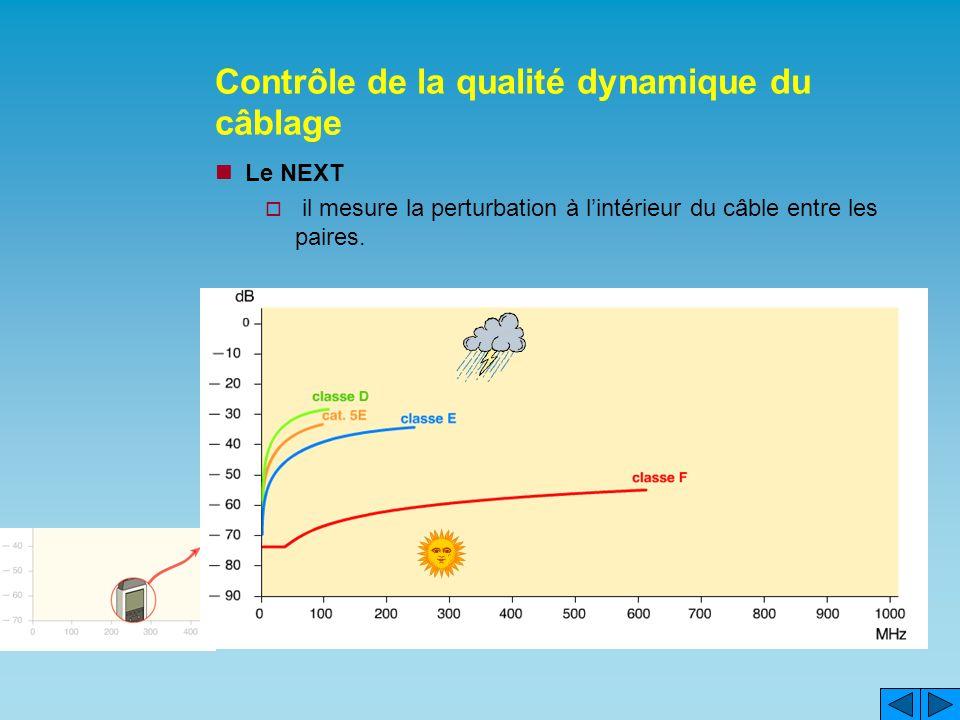 Contrôle de la qualité dynamique du câblage Le NEXT il mesure la perturbation à lintérieur du câble entre les paires.