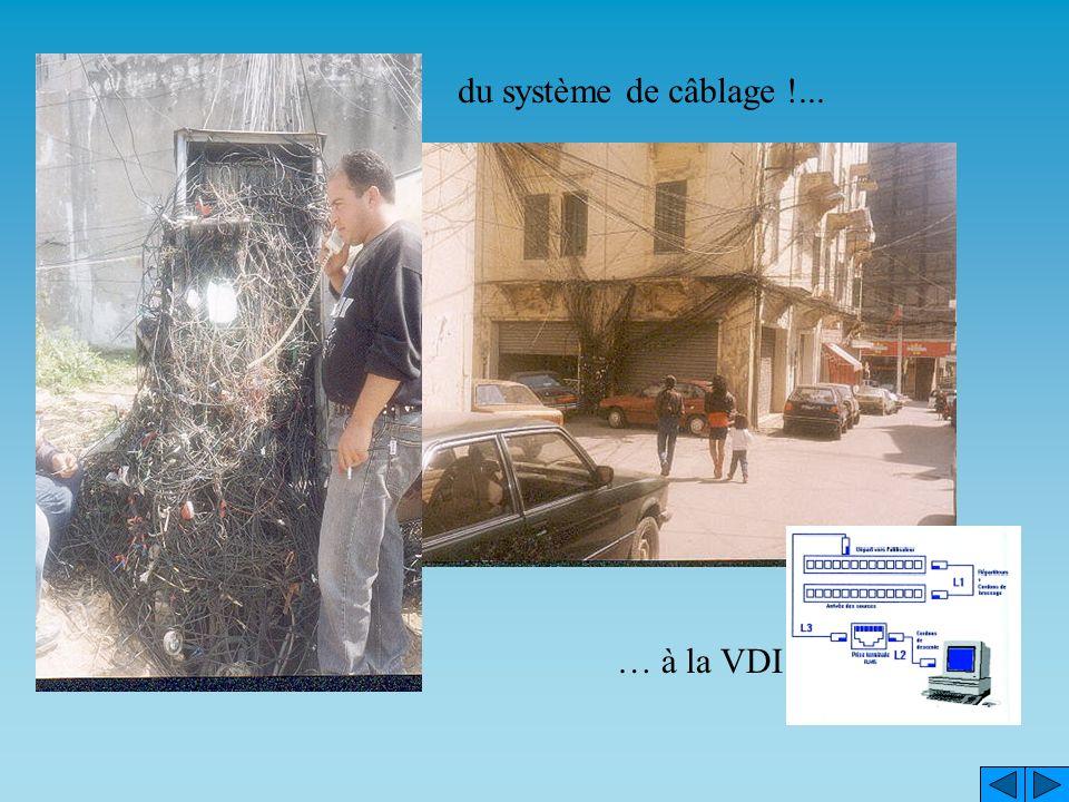 du système de câblage !... … à la VDI