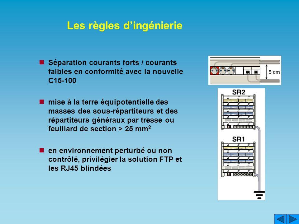 Les règles dingénierie Séparation courants forts / courants faibles en conformité avec la nouvelle C15-100 mise à la terre équipotentielle des masses des sous-répartiteurs et des répartiteurs généraux par tresse ou feuillard de section > 25 mm 2 en environnement perturbé ou non contrôlé, privilégier la solution FTP et les RJ45 blindées