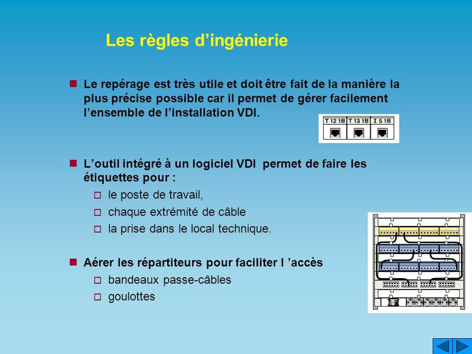 Les règles dingénierie Le repérage est très utile et doit être fait de la manière la plus précise possible car il permet de gérer facilement lensemble de linstallation VDI.