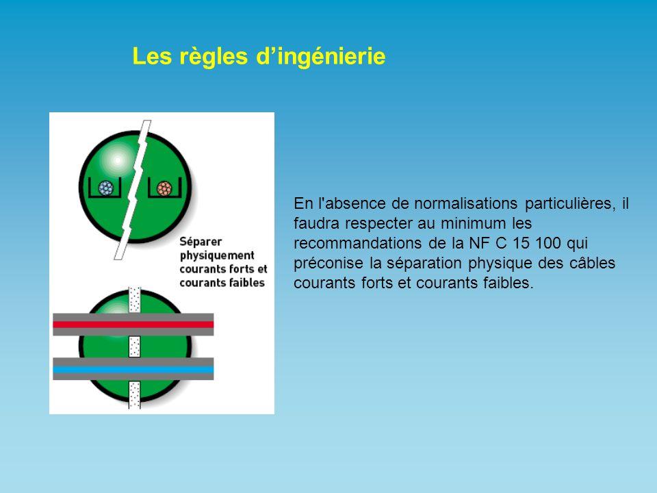 Les règles dingénierie En l'absence de normalisations particulières, il faudra respecter au minimum les recommandations de la NF C 15 100 qui préconis