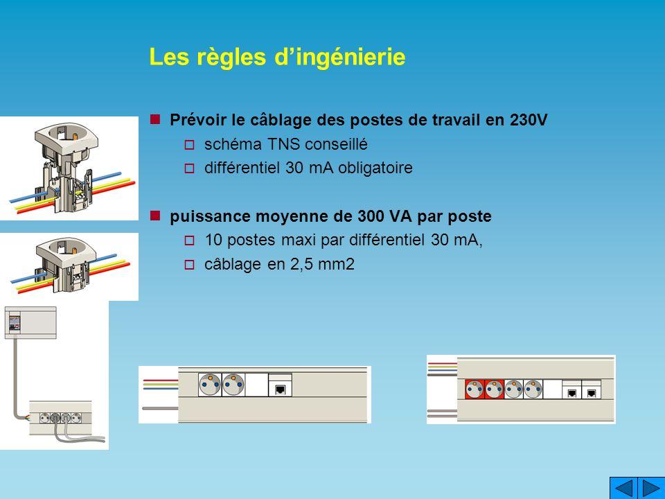 Les règles dingénierie Prévoir le câblage des postes de travail en 230V schéma TNS conseillé différentiel 30 mA obligatoire puissance moyenne de 300 VA par poste 10 postes maxi par différentiel 30 mA, câblage en 2,5 mm2