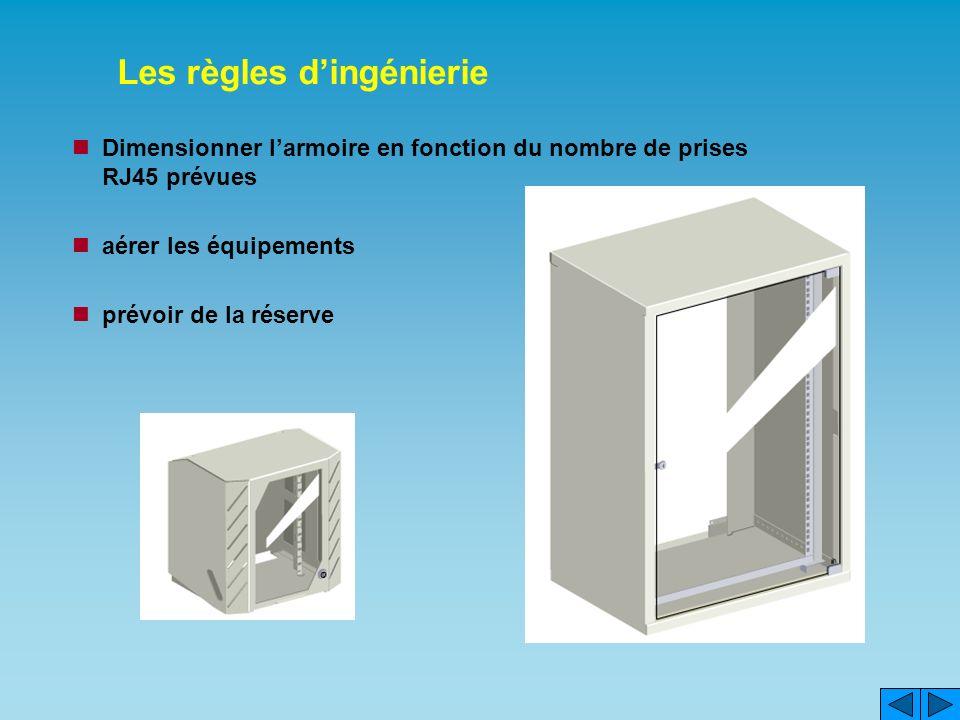 Les règles dingénierie Dimensionner larmoire en fonction du nombre de prises RJ45 prévues aérer les équipements prévoir de la réserve