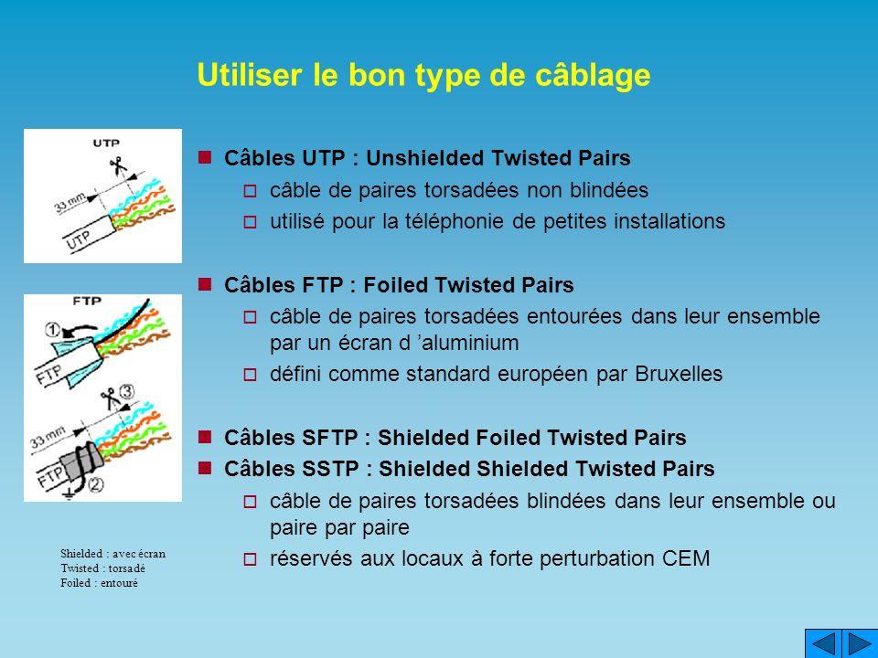 Utiliser le bon type de câblage Câbles UTP : Unshielded Twisted Pairs câble de paires torsadées non blindées utilisé pour la téléphonie de petites installations Câbles FTP : Foiled Twisted Pairs câble de paires torsadées entourées dans leur ensemble par un écran d aluminium défini comme standard européen par Bruxelles Câbles SFTP : Shielded Foiled Twisted Pairs Câbles SSTP : Shielded Shielded Twisted Pairs câble de paires torsadées blindées dans leur ensemble ou paire par paire réservés aux locaux à forte perturbation CEM Shielded : avec écran Twisted : torsadé Foiled : entouré