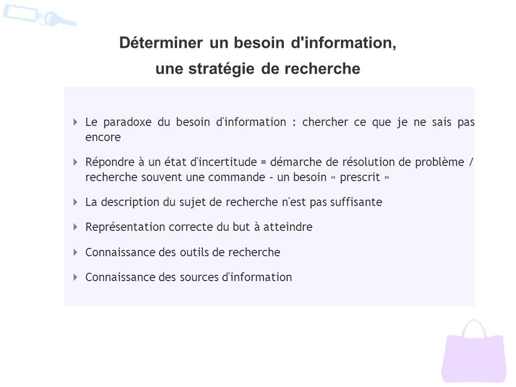Déterminer un besoin d information, une stratégie de recherche Accompagner les élèves dans ce travail exploratoire (en groupe classe par ex.