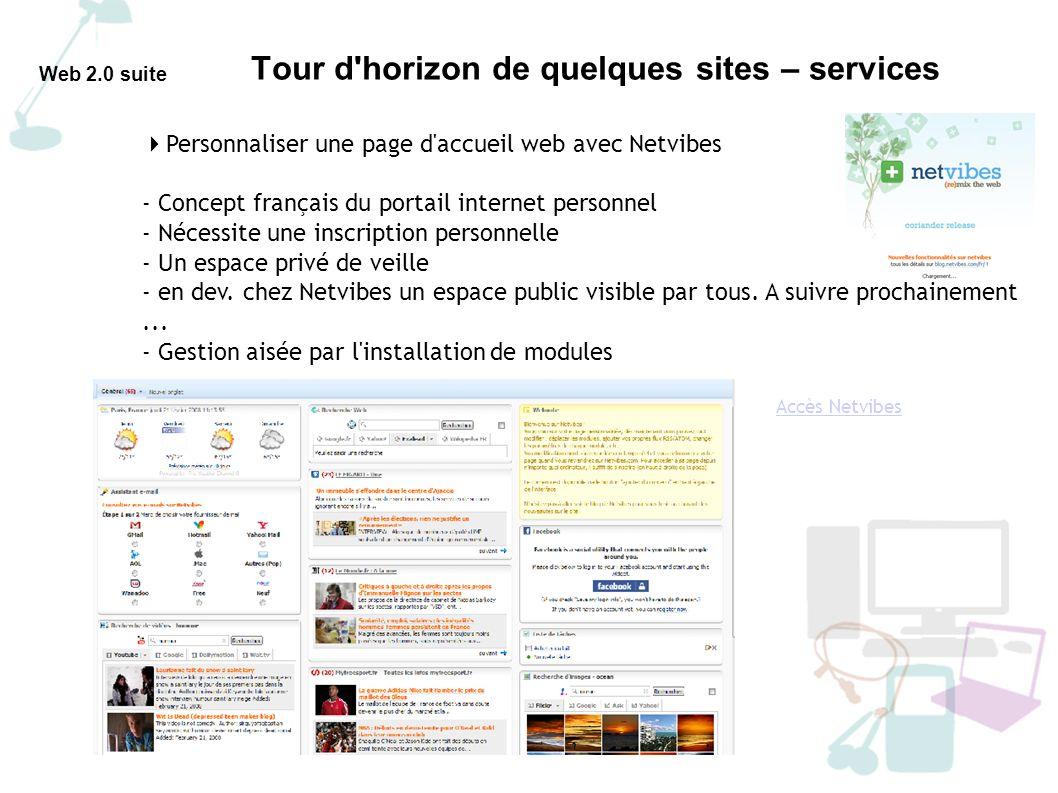 Tour d horizon de quelques sites – services Web 2.0 suite Blog Espace en ligne souvent personnel Contenu sous la forme de billets Présentation à l écran antéchronologique Classement par rubrique Indexation par mots clés.