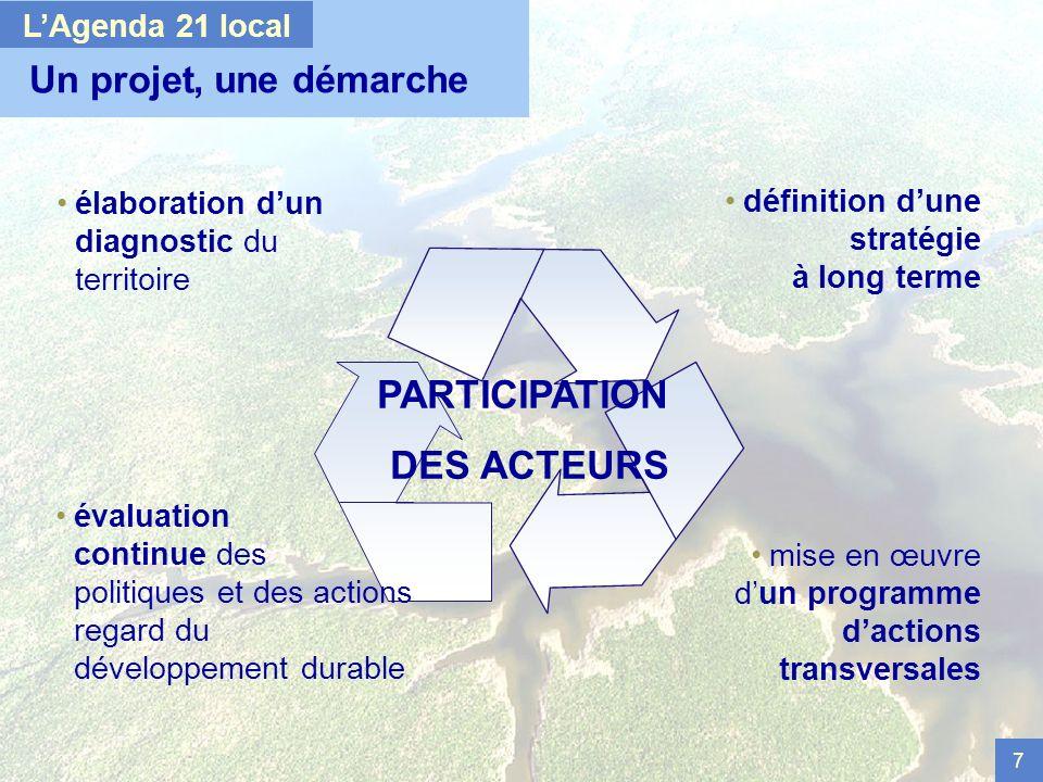 7 Un projet élaboration dun diagnostic du territoire mise en œuvre dun programme dactions transversales évaluation continue des politiques et des actions regard du développement durable définition dune stratégie à long terme PARTICIPATION DES ACTEURS LAgenda 21 local, une démarche