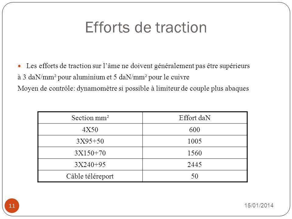 Efforts de traction Les efforts de traction sur lâme ne doivent généralement pas être supérieurs à 3 daN/mm² pour aluminium et 5 daN/mm² pour le cuivr