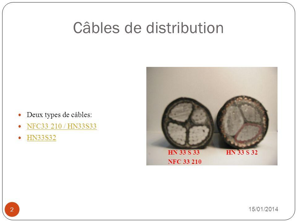 Composition NFC33 210 / HN33S33 Norme EDF Le câble est composé: Neutre (50², 70², 95²) sous gaine plomb Phases 3 (50², 95², 150², 240²) en PR extrudé et N° des phases incurvées Les tensions assignées : Uo: Tension Simple 0.6 kv U: Tension Composée 1 kv Um: Tension maximale 1.2 kv Tension ou DDP: N/Ph: 230 Volts ( N.1/N.2/N.3) TS Ph/Ph: 400 Volts (1.2/1.3/2.3) TC 15/01/2014 3 1 N 3 2