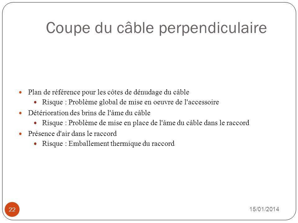 Coupe du câble perpendiculaire 15/01/2014 22 Plan de référence pour les côtes de dénudage du câble Risque : Problème global de mise en oeuvre de l'acc