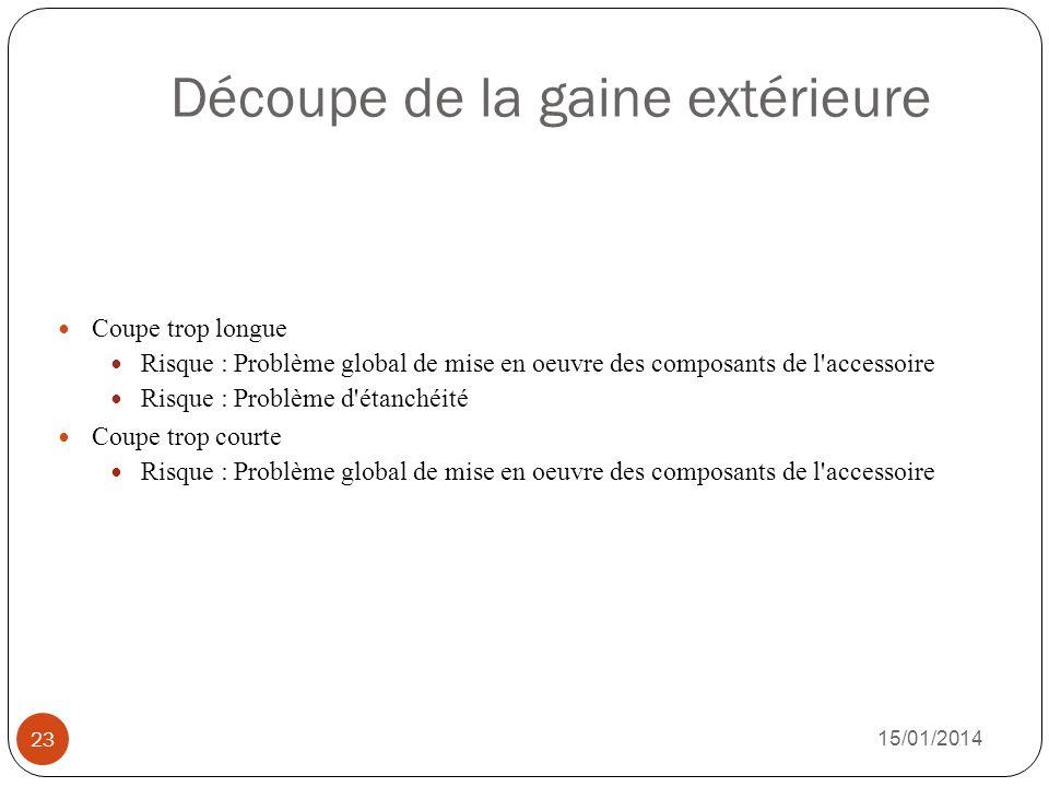 Découpe de la gaine extérieure 15/01/2014 23 Coupe trop longue Risque : Problème global de mise en oeuvre des composants de l'accessoire Risque : Prob