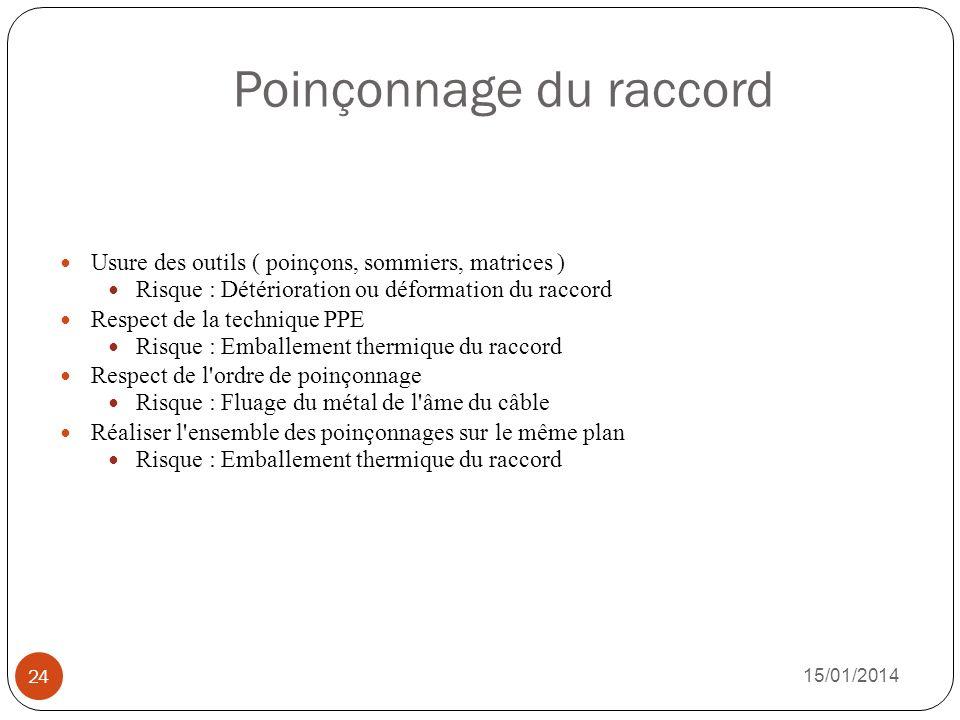 Poinçonnage du raccord 15/01/2014 24 Usure des outils ( poinçons, sommiers, matrices ) Risque : Détérioration ou déformation du raccord Respect de la
