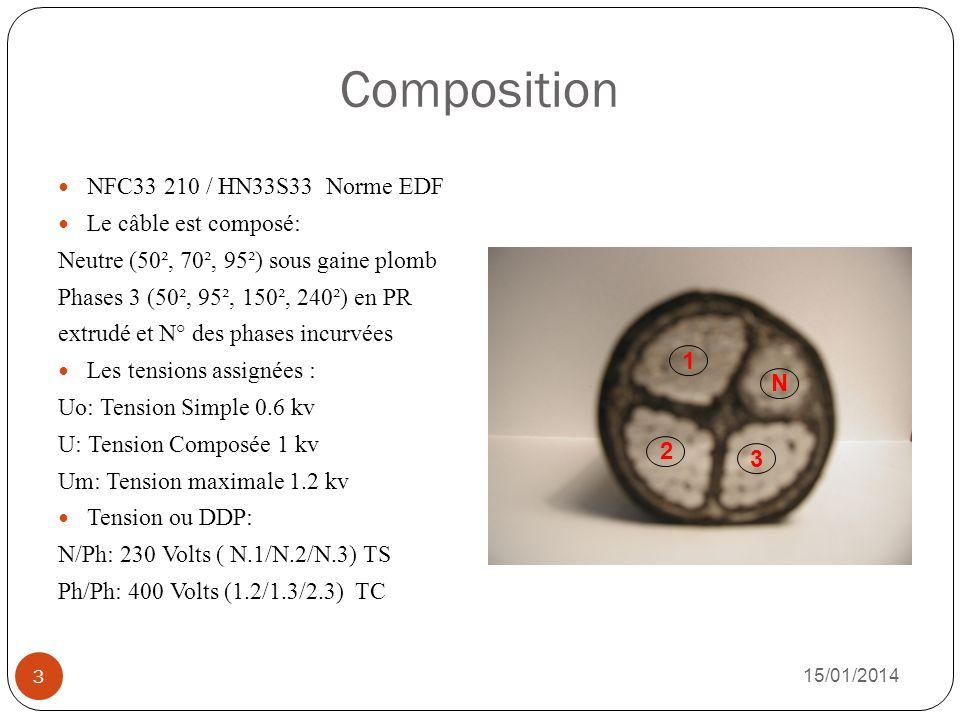Composition NFC33 210 / HN33S33 Norme EDF Le câble est composé: Neutre (50², 70², 95²) sous gaine plomb Phases 3 (50², 95², 150², 240²) en PR extrudé