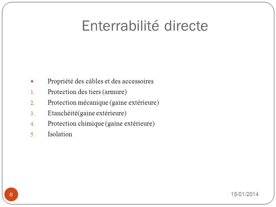 Enterrabilité directe 15/01/2014 8 Propriété des câbles et des accessoires 1. Protection des tiers (armure) 2. Protection mécanique (gaine extérieure)