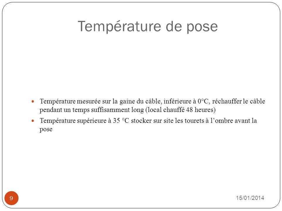 Température de pose 15/01/2014 9 Température mesurée sur la gaine du câble, inférieure à 0°C, réchauffer le câble pendant un temps suffisamment long (