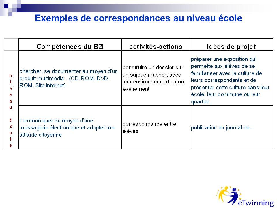Exemples de correspondances au niveau école