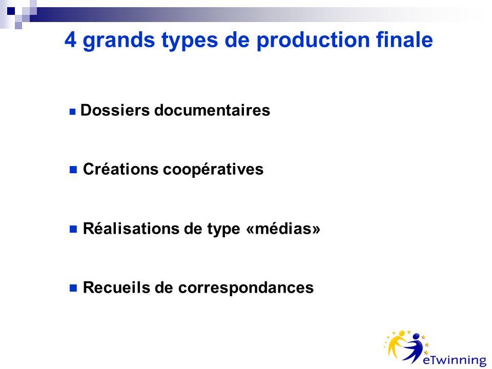4 grands types de production finale Dossiers documentaires Créations coopératives Réalisations de type «médias» Recueils de correspondances