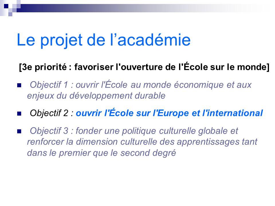Le projet de lacadémie [3e priorité : favoriser l ouverture de l École sur le monde] Objectif 1 : ouvrir l École au monde économique et aux enjeux du développement durable Objectif 2 : ouvrir l École sur l Europe et l international Objectif 3 : fonder une politique culturelle globale et renforcer la dimension culturelle des apprentissages tant dans le premier que le second degré