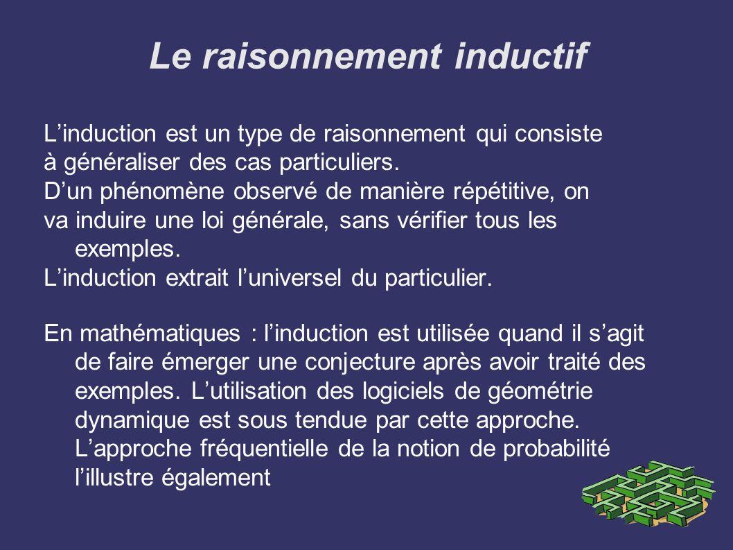 Le raisonnement inductif Linduction est un type de raisonnement qui consiste à généraliser des cas particuliers. Dun phénomène observé de manière répé
