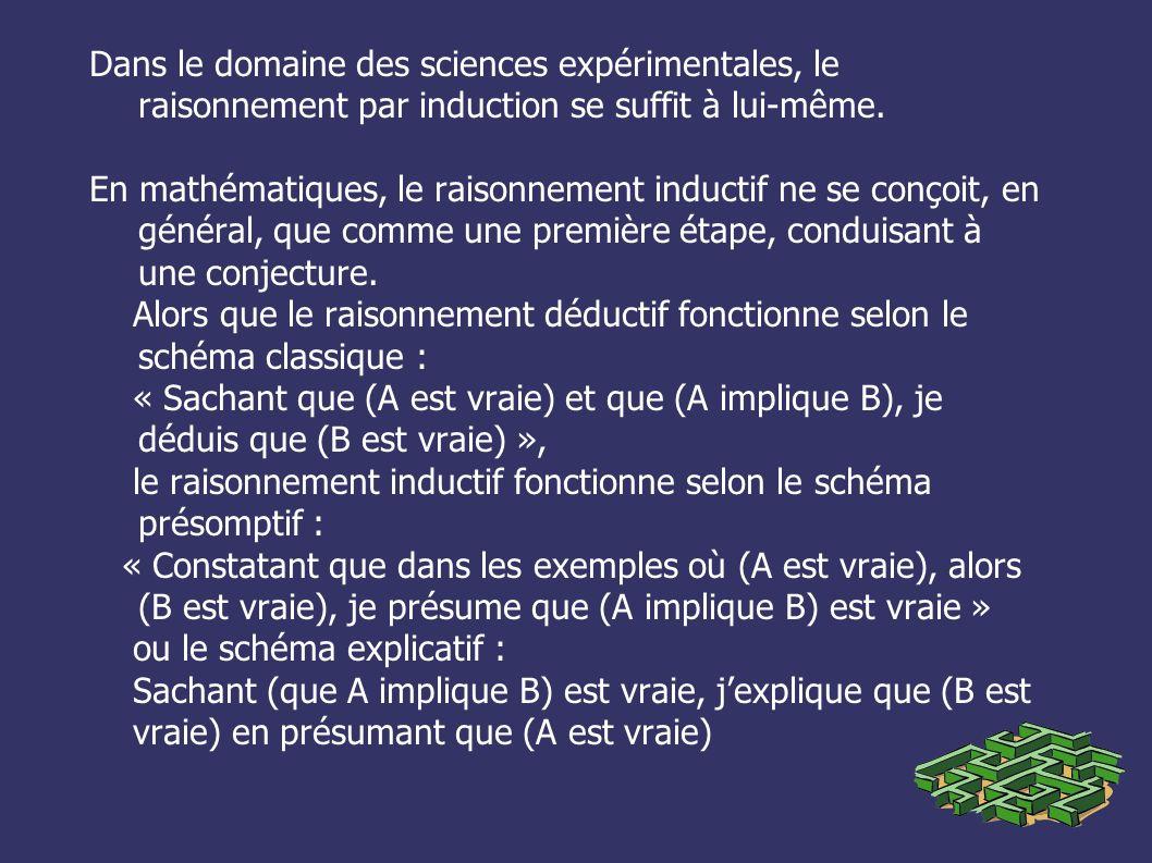 Dans le domaine des sciences expérimentales, le raisonnement par induction se suffit à lui-même. En mathématiques, le raisonnement inductif ne se conç