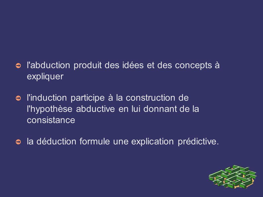 l'abduction produit des idées et des concepts à expliquer l'induction participe à la construction de l'hypothèse abductive en lui donnant de la consis