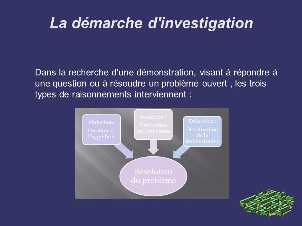La démarche d'investigation Dans la recherche dune démonstration, visant à répondre à une question ou à résoudre un problème ouvert, les trois types d