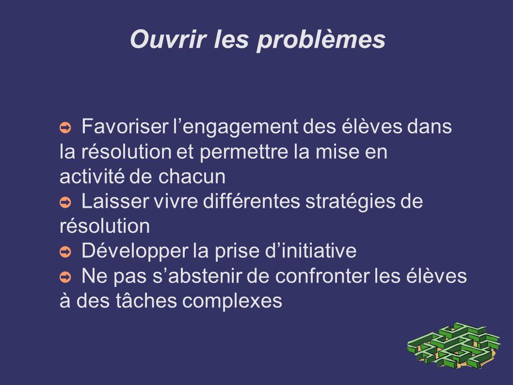 Ouvrir les problèmes Favoriser lengagement des élèves dans la résolution et permettre la mise en activité de chacun Laisser vivre différentes stratégi